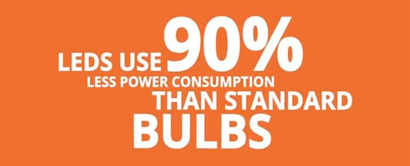 How come LED Candelabra Bulbs use so little power