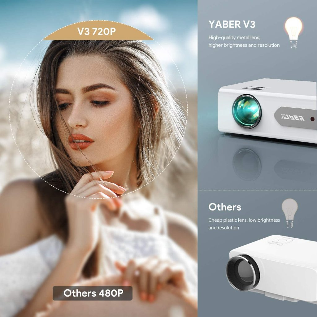 YABER V3 Image Capabilities review